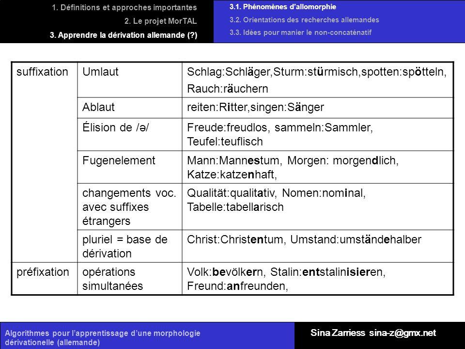 Algorithmes pour lapprentissage dune morphologie dérivationelle (allemande) suffixationUmlautSchlag:Schläger,Sturm:stürmisch,spotten:spötteln, Rauch:r