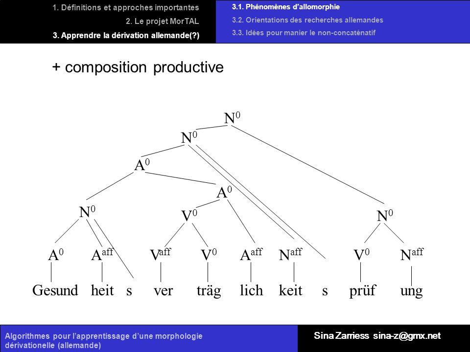 Algorithmes pour lapprentissage dune morphologie dérivationelle (allemande) Gesundheitsverträglichkeitsprüfung A0A0 A aff A0A0 A0A0 N0N0 N0N0 N0N0 V0V