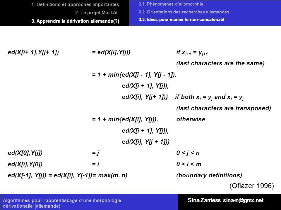 Algorithmes pour lapprentissage dune morphologie dérivationelle (allemande) ed(X[i+ 1],Y[j+ 1]) = ed(X[i],Y[j]) if x i+1 = y j+1 (last characters are