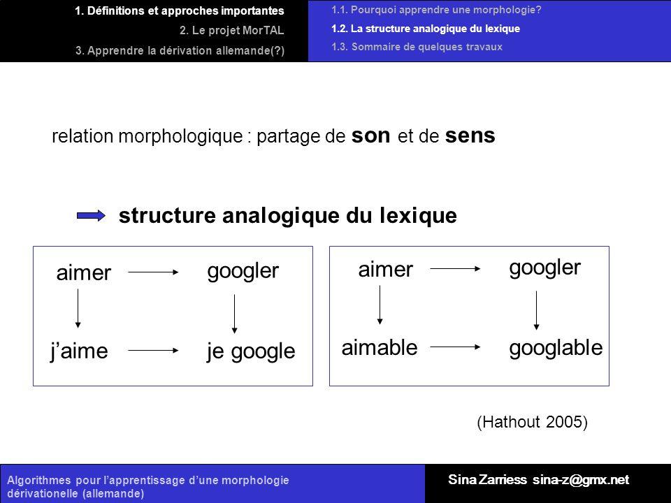 Algorithmes pour lapprentissage dune morphologie dérivationelle (allemande) relation morphologique : partage de son et de sens structure analogique du