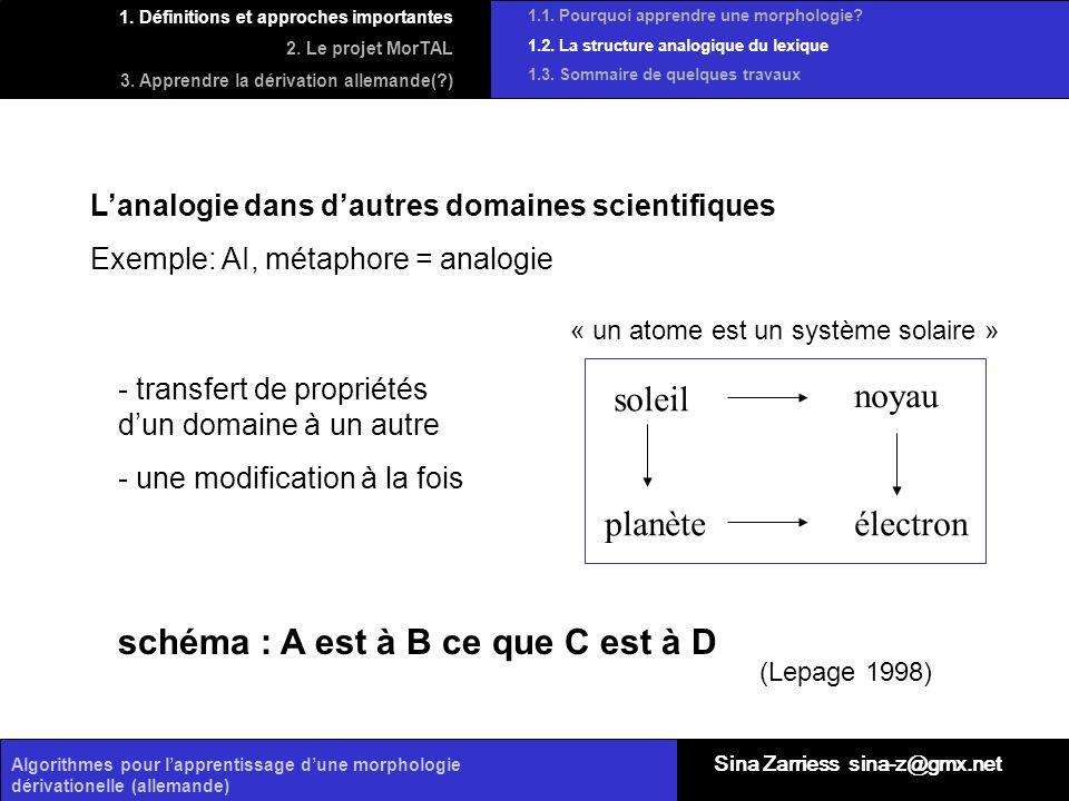 Algorithmes pour lapprentissage dune morphologie dérivationelle (allemande) Lanalogie dans dautres domaines scientifiques Exemple: AI, métaphore = ana