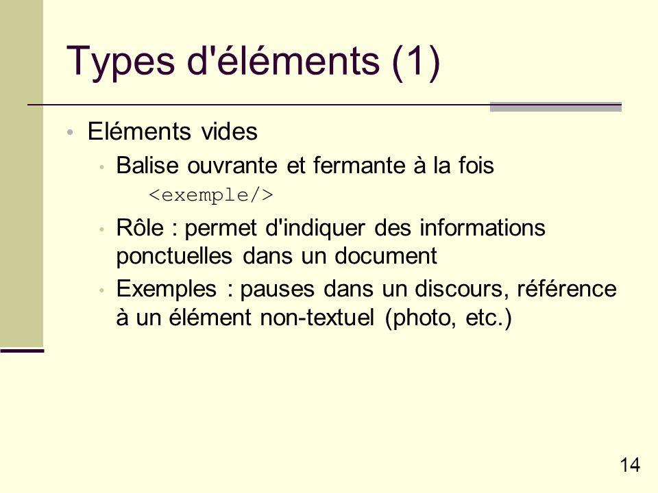 14 Types d éléments (1) Eléments vides Balise ouvrante et fermante à la fois Rôle : permet d indiquer des informations ponctuelles dans un document Exemples : pauses dans un discours, référence à un élément non-textuel (photo, etc.)