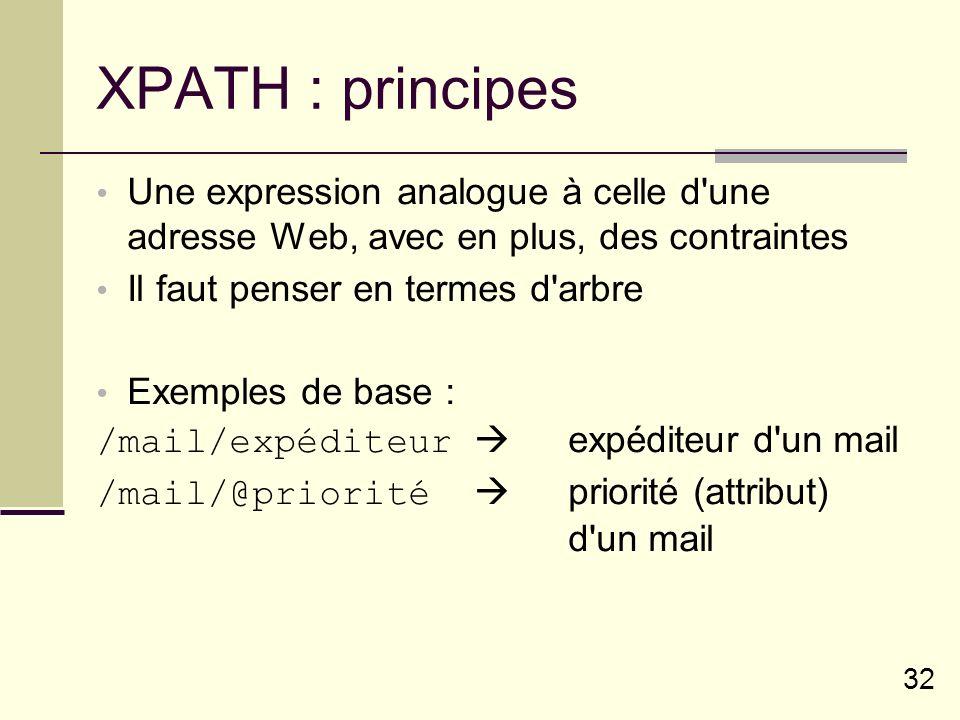 32 XPATH : principes Une expression analogue à celle d une adresse Web, avec en plus, des contraintes Il faut penser en termes d arbre Exemples de base : /mail/expéditeur expéditeur d un mail /mail/@priorité priorité (attribut) d un mail