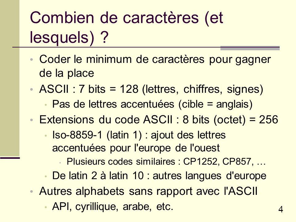 5 Problèmes dus au codage (1) Texte écrit par l application A utilisant la table TA é -> 243 Texte lu par l application B utilisant la table TB 243 -> Û L application B n est pas forcément au courant Codages concurrents actuels : Standard anglo-saxon : ASCII Standards ISO (Unix), CodePage Windows, DOS, Mac, etc.