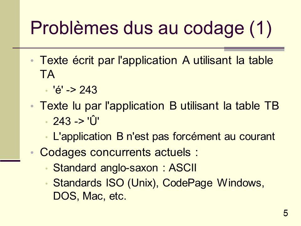 6 Problèmes dus au codage (2) Uniquement pour les fichiers texte (bruts) Les traitements de texte et autres indiquent en interne le codage Autres alphabets API, autres langues, etc.