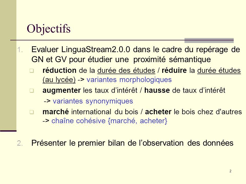 2 Objectifs 1. Evaluer LinguaStream2.0.0 dans le cadre du repérage de GN et GV pour étudier une proximité sémantique réduction de la durée des études