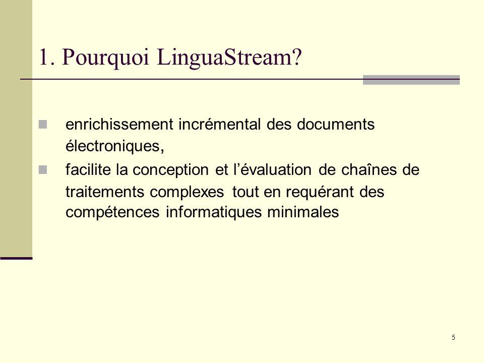 5 1. Pourquoi LinguaStream? enrichissement incrémental des documents électroniques, facilite la conception et lévaluation de chaînes de traitements co