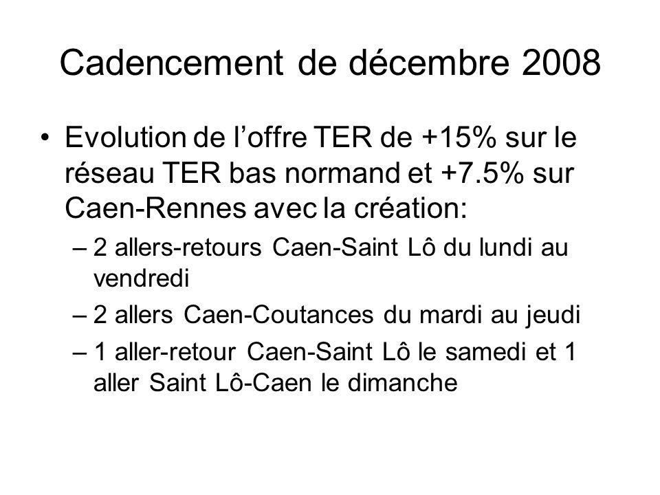 Nombre de relation par jour en semaine (hors car) Avant cadencement SA 2007 Cadencement déc.2008 (SA 2010) Cadencement + AR Intercités Paris – St-Lô (SA 2010) Décembre 2010 avec arrêt AR IC Paris – St-Lô (SA 2011) Septembre 2011 Caen St- Lô 81212 TER + 2 Intercités 12 Caen Coutances 1112 Caen Rennes 44446 (Création du 3 e AR Caen- Rennes) SA = Service annuel AR = Aller-Retour