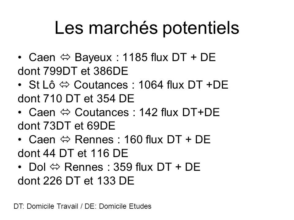 Grille horaire sens Caen-Rennes SEMAINE HIVER852627 ma, me, je* Caen14:13 Bayeux14:30 Lison (A)14:45 Lison (D)14:46 St Lô15:01 Coutances (A)15:21 Coutances (D)15:22 CérencesTAD Folligny15:41 Avranches15:56 Pontorson16:14 Dol de Bretagne16:33 Rennes17:05 *Circule actuellement lundi et vendredi Cérences: gare de rattachement Folligny ou Coutances selon le sens de circulation