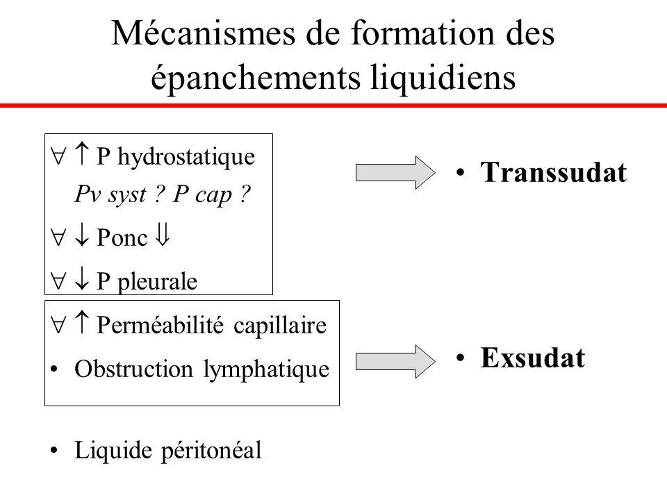 Mécanismes de formation des épanchements liquidiens P hydrostatique Pv syst ? P cap ? Ponc P pleurale Perméabilité capillaire Obstruction lymphatique