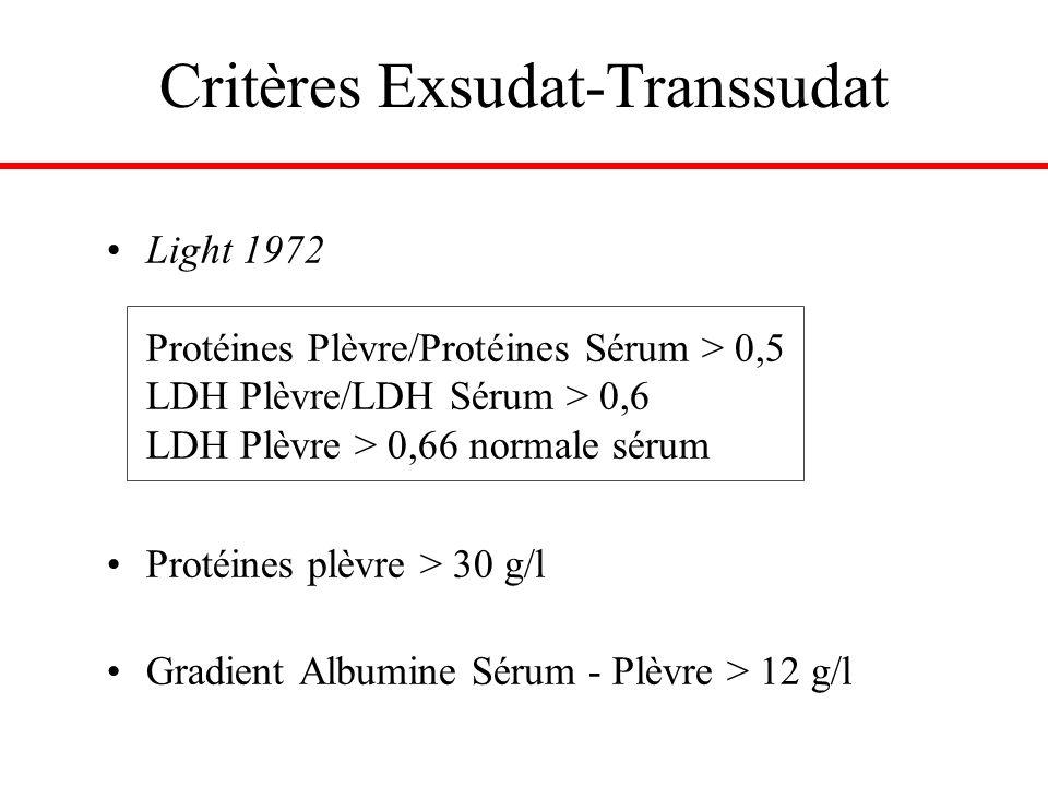 Critères Exsudat-Transsudat Light 1972 Protéines Plèvre/Protéines Sérum > 0,5 LDH Plèvre/LDH Sérum > 0,6 LDH Plèvre > 0,66 normale sérum Protéines plèvre > 30 g/l Gradient Albumine Sérum - Plèvre > 12 g/l