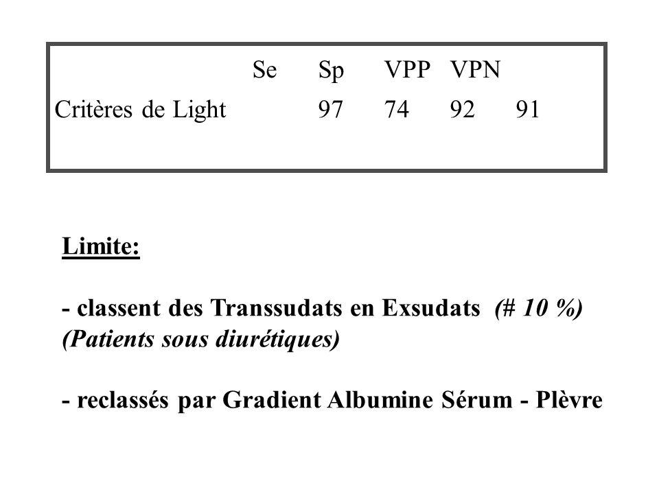 SeSpVPPVPN Critères de Light97749291 Limite: - classent des Transsudats en Exsudats (# 10 %) (Patients sous diurétiques) - reclassés par Gradient Albumine Sérum - Plèvre