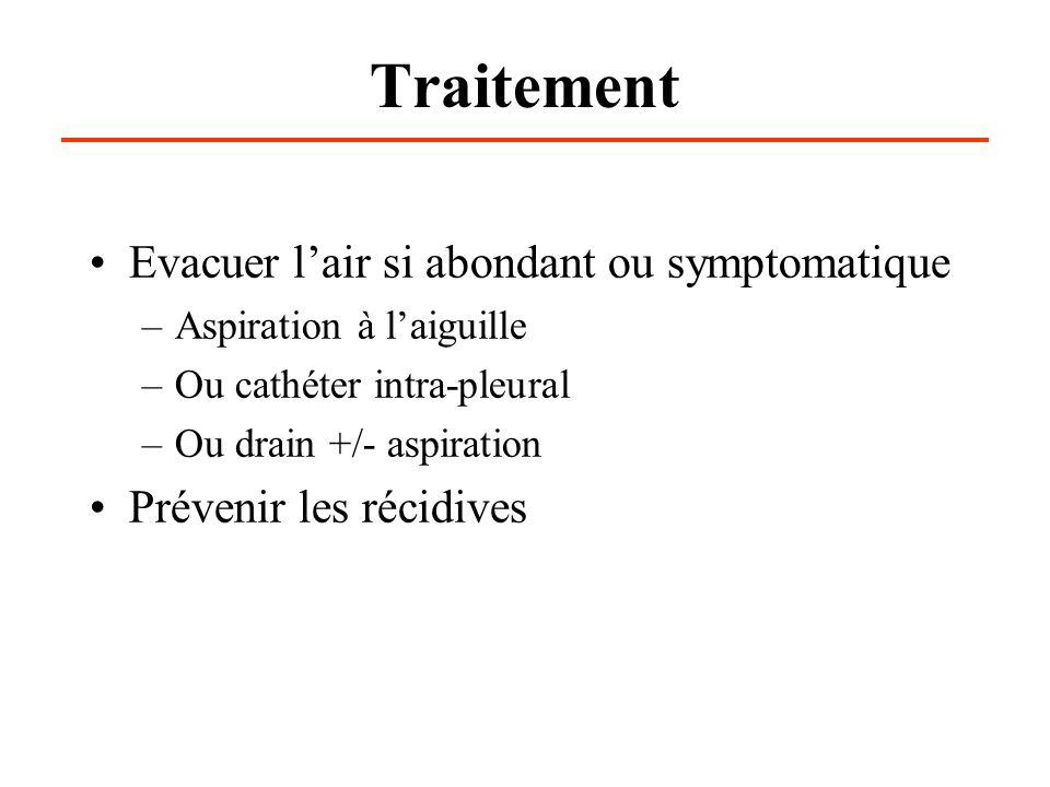 Traitement Evacuer lair si abondant ou symptomatique –Aspiration à laiguille –Ou cathéter intra-pleural –Ou drain +/- aspiration Prévenir les récidives