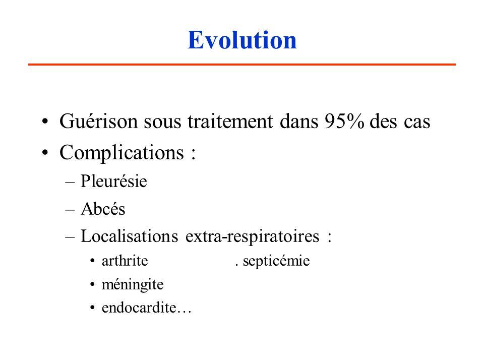Evolution Guérison sous traitement dans 95% des cas Complications : –Pleurésie –Abcés –Localisations extra-respiratoires : arthrite. septicémie méning