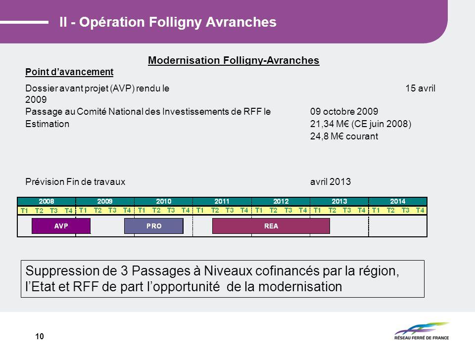 10 II - Opération Folligny Avranches Modernisation Folligny-Avranches Point davancement Dossier avant projet (AVP) rendu le 15 avril 2009 Passage au C