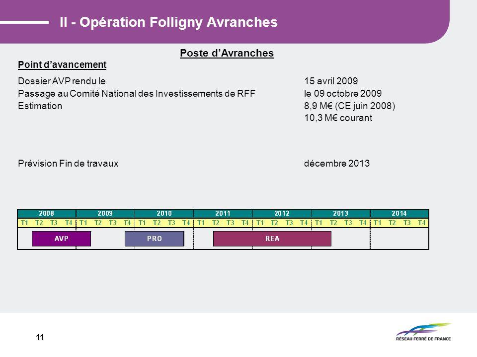 11 II - Opération Folligny Avranches Poste dAvranches Point davancement Dossier AVP rendu le 15 avril 2009 Passage au Comité National des Investisseme