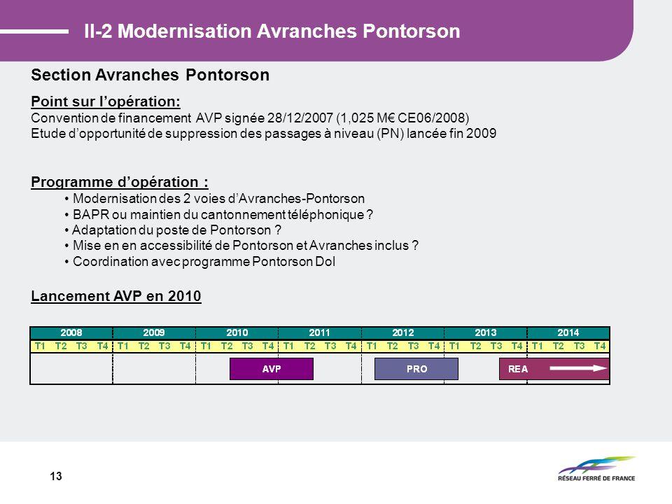 13 II-2 Modernisation Avranches Pontorson Section Avranches Pontorson Point sur lopération: Convention de financement AVP signée 28/12/2007 (1,025 M C
