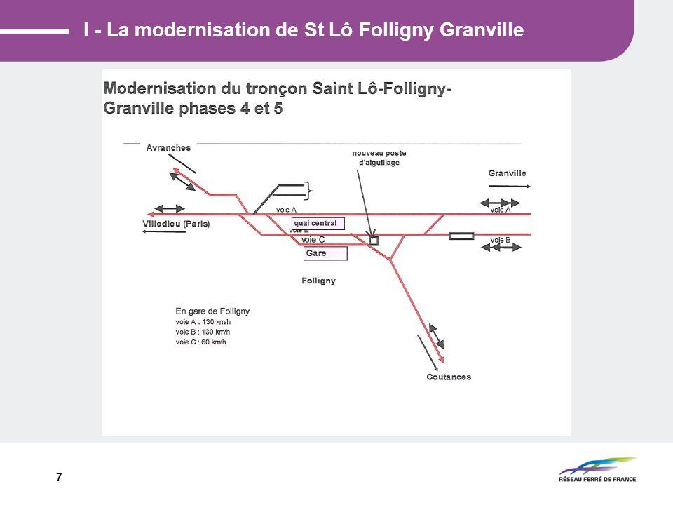 7 I - La modernisation de St Lô Folligny Granville