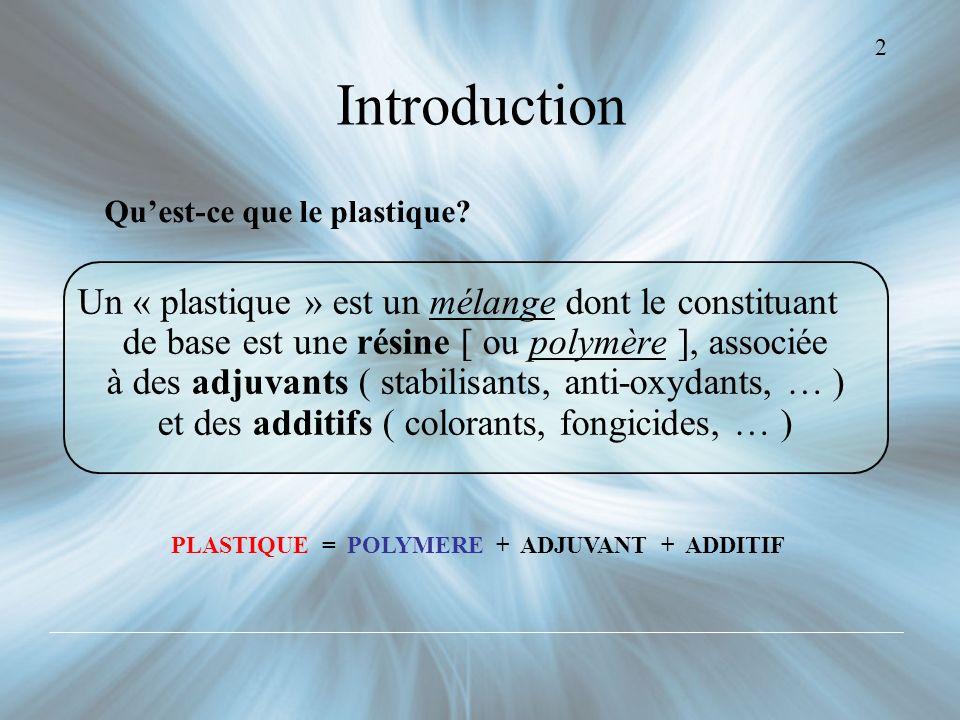 Introduction Un « plastique » est un mélange dont le constituant de base est une résine [ ou polymère ], associée à des adjuvants ( stabilisants, anti