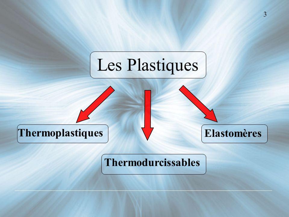 Les Plastiques Elastomères Thermodurcissables Thermoplastiques 3