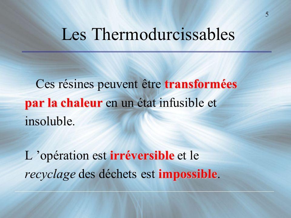 Les Thermodurcissables transformées Ces résines peuvent être transformées par la chaleur par la chaleur en un état infusible et insoluble. irréversibl