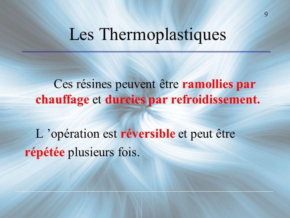 Les Thermoplastiques Ces résines peuvent être ramollies par chauffage et durcies par refroidissement. L opération est réversible et peut être répétée