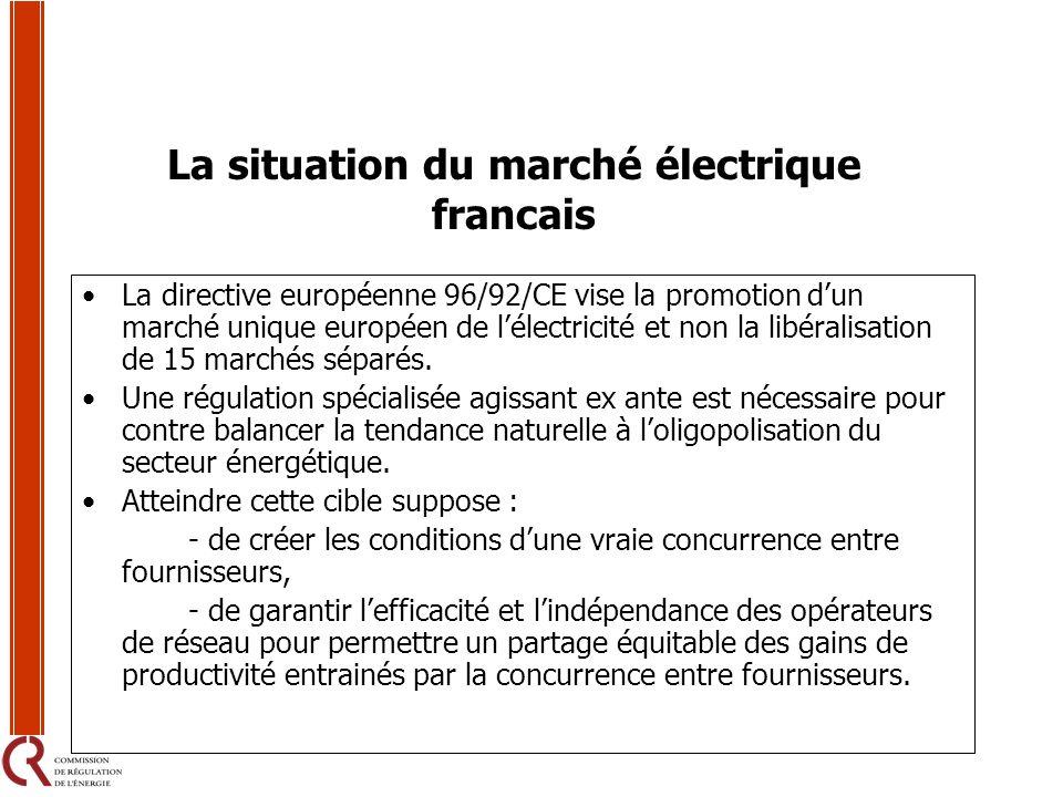 La situation du marché électrique francais La directive européenne 96/92/CE vise la promotion dun marché unique européen de lélectricité et non la lib