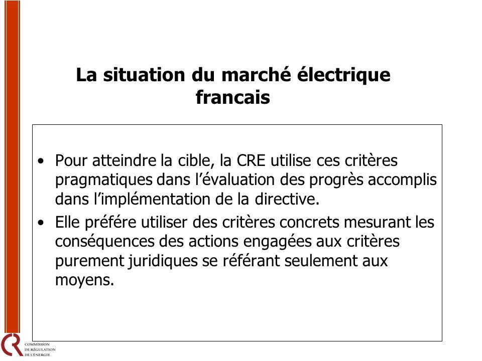 La situation du marché électrique francais Pour atteindre la cible, la CRE utilise ces critères pragmatiques dans lévaluation des progrès accomplis da