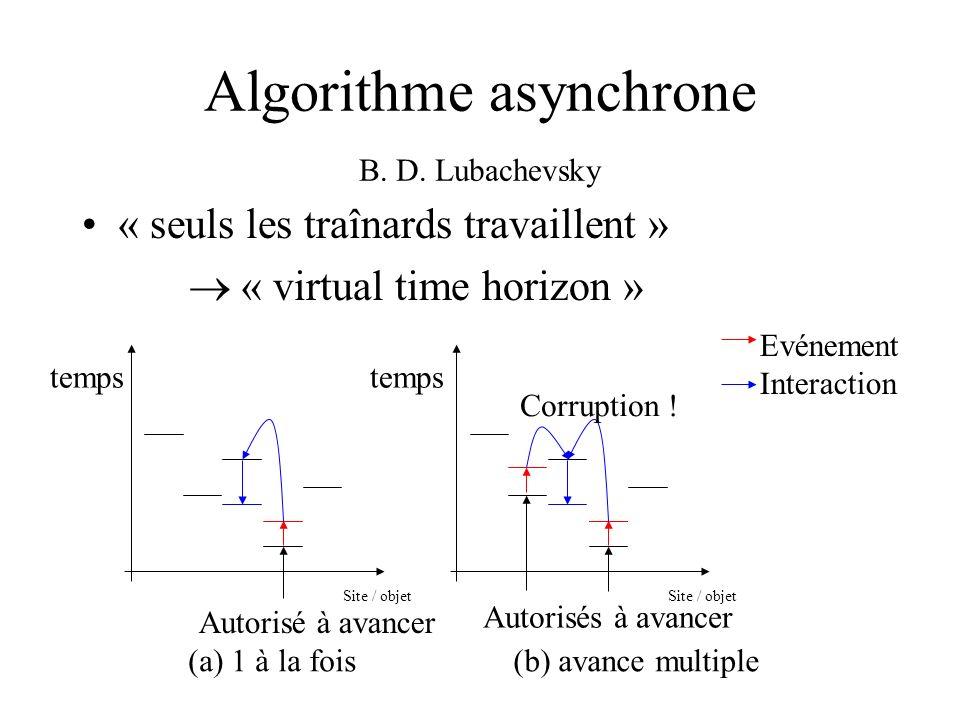 Algorithme asynchrone B. D.