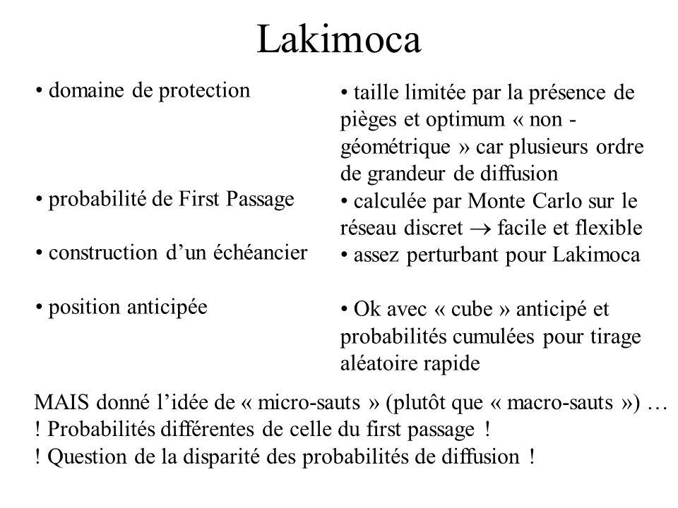 Lakimoca domaine de protection probabilité de First Passage construction dun échéancier position anticipée taille limitée par la présence de pièges et optimum « non - géométrique » car plusieurs ordre de grandeur de diffusion calculée par Monte Carlo sur le réseau discret facile et flexible assez perturbant pour Lakimoca Ok avec « cube » anticipé et probabilités cumulées pour tirage aléatoire rapide MAIS donné lidée de « micro-sauts » (plutôt que « macro-sauts ») … .