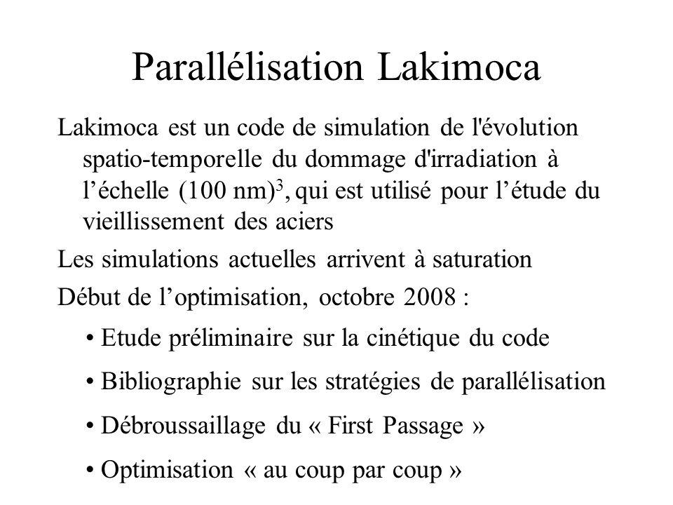 Parallélisation Lakimoca Lakimoca est un code de simulation de l évolution spatio-temporelle du dommage d irradiation à léchelle (100 nm) 3, qui est utilisé pour létude du vieillissement des aciers Les simulations actuelles arrivent à saturation Début de loptimisation, octobre 2008 : Etude préliminaire sur la cinétique du code Bibliographie sur les stratégies de parallélisation Débroussaillage du « First Passage » Optimisation « au coup par coup »