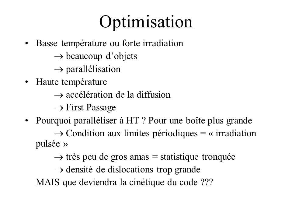 Optimisation Basse température ou forte irradiation beaucoup dobjets parallélisation Haute température accélération de la diffusion First Passage Pourquoi paralléliser à HT .