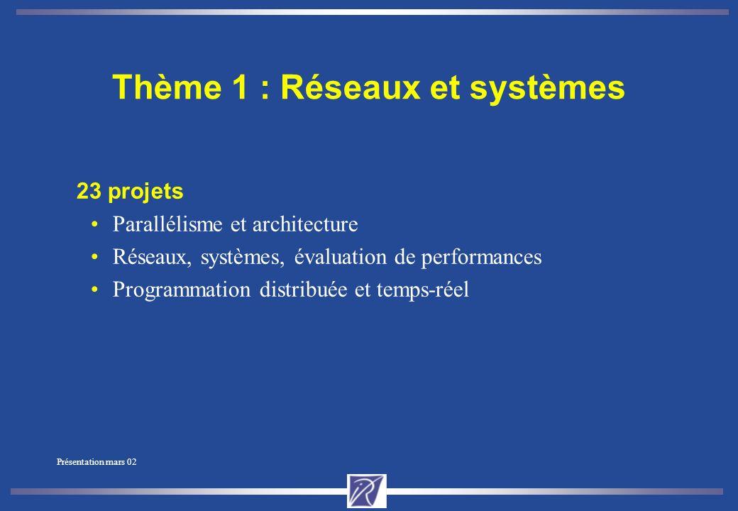 Présentation mars 02 95 projets Répartis en 4 thèmes de recherche : 1.