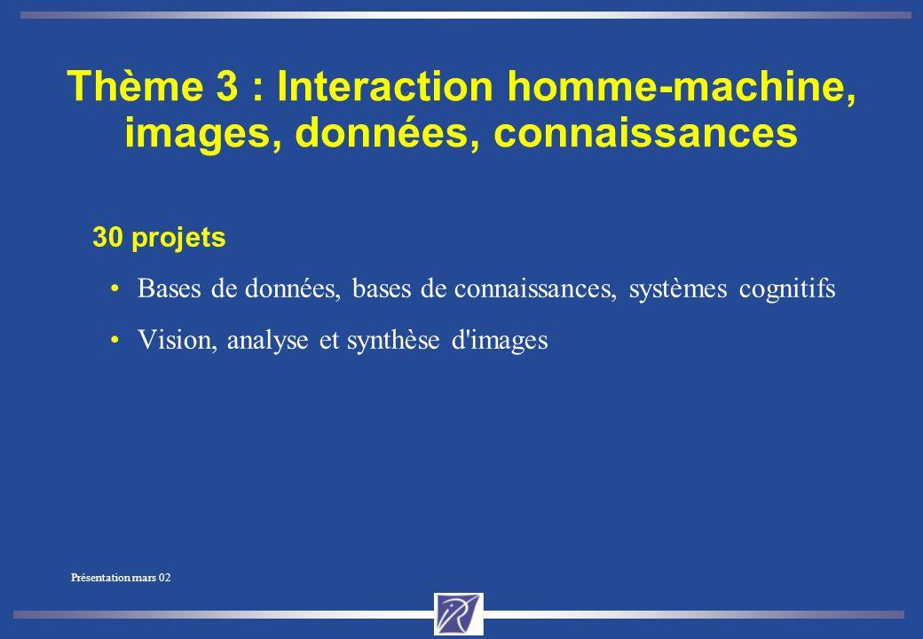 Présentation mars 02 Thème 2 : Génie logiciel et calcul symbolique 17 projets Sémantique et programmation Algorithmique et calcul formel