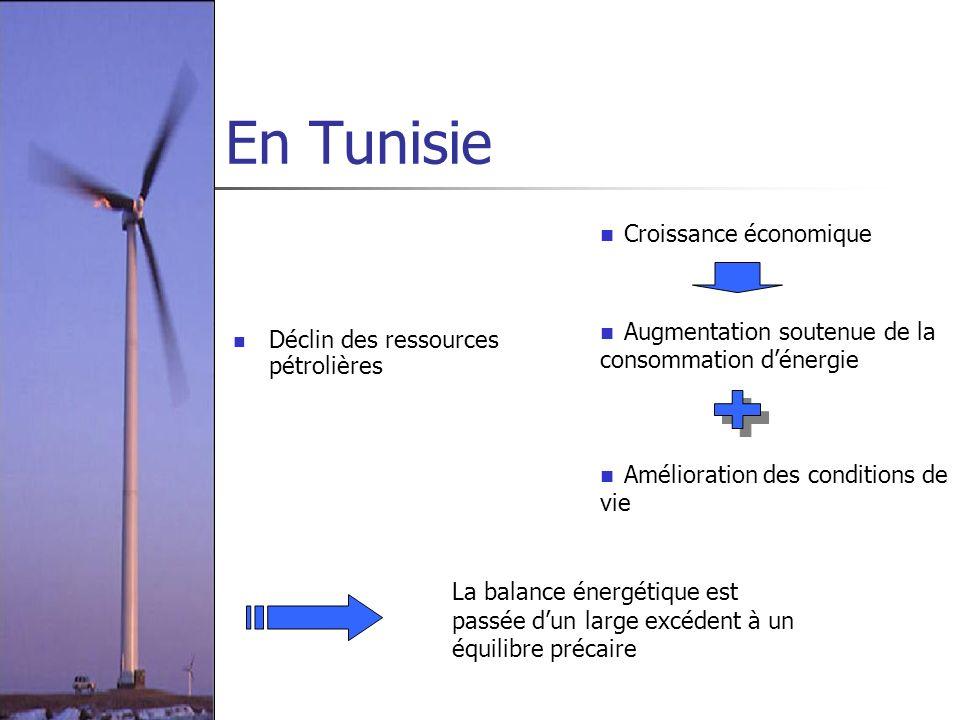 En Tunisie Déclin des ressources pétrolières Croissance économique Augmentation soutenue de la consommation dénergie Amélioration des conditions de vi