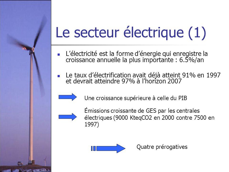 Le secteur électrique (1) Lélectricité est la forme dénergie qui enregistre la croissance annuelle la plus importante : 6.5%/an Le taux délectrificati