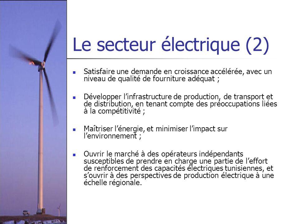 Le secteur électrique (2) Satisfaire une demande en croissance accélérée, avec un niveau de qualité de fourniture adéquat ; Développer linfrastructure