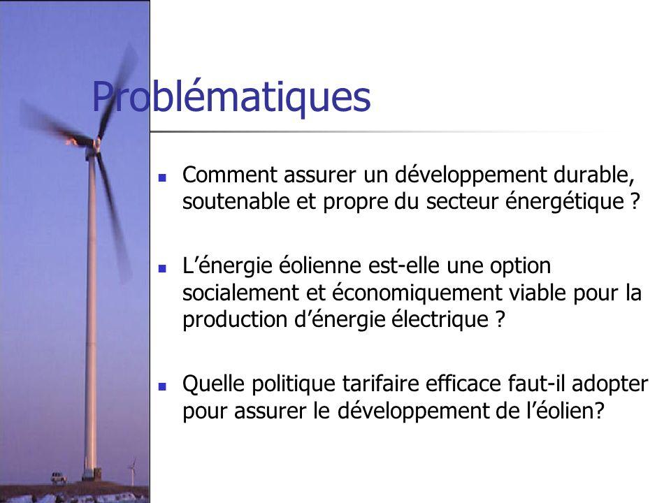 La production dénergie électrique dorigine éolienne Type de technologie Courbe de Puissance Courbe dénergie Production annuelle dénergie renouvelable Distribution de la vitesse des vents