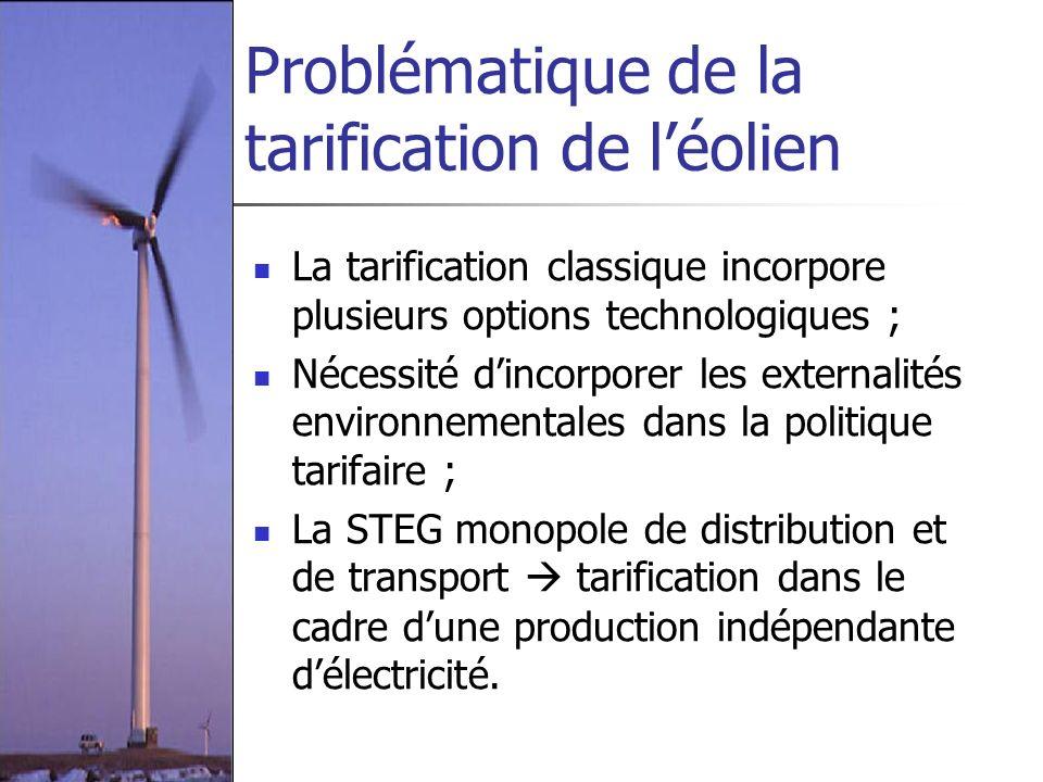 Problématique de la tarification de léolien La tarification classique incorpore plusieurs options technologiques ; Nécessité dincorporer les externali