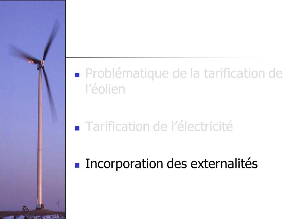 Problématique de la tarification de léolien Tarification de lélectricité Incorporation des externalités