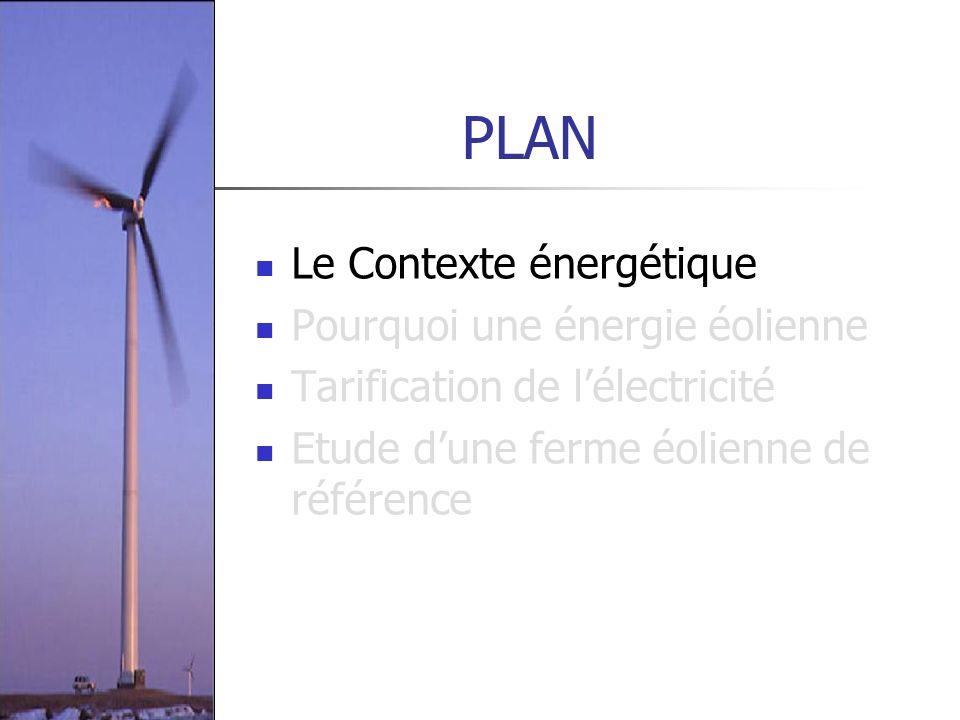 Pourquoi une énergie éolienne ? Environnement, développement et économie