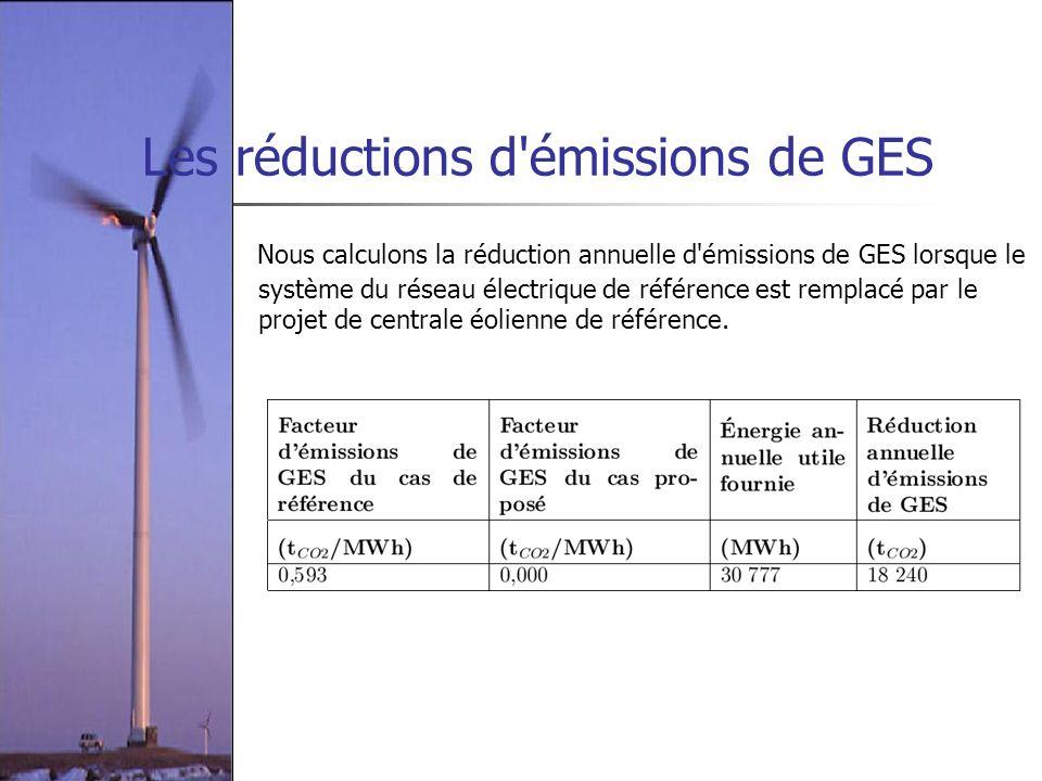 Les réductions d'émissions de GES Nous calculons la réduction annuelle d'émissions de GES lorsque le système du réseau électrique de référence est rem