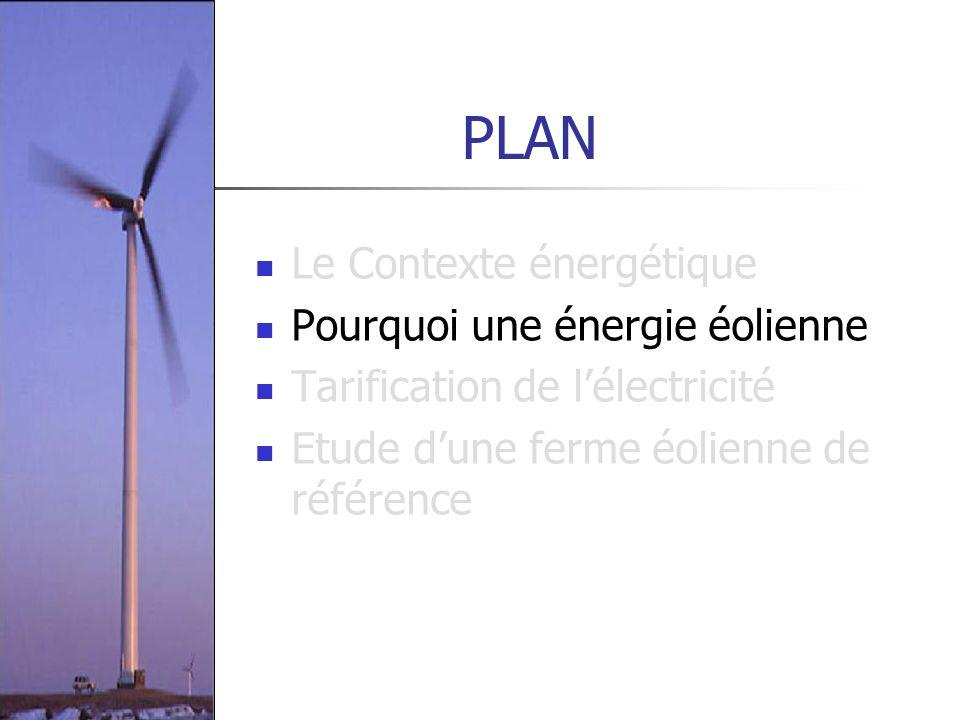 PLAN Le Contexte énergétique Pourquoi une énergie éolienne Tarification de lélectricité Etude dune ferme éolienne de référence