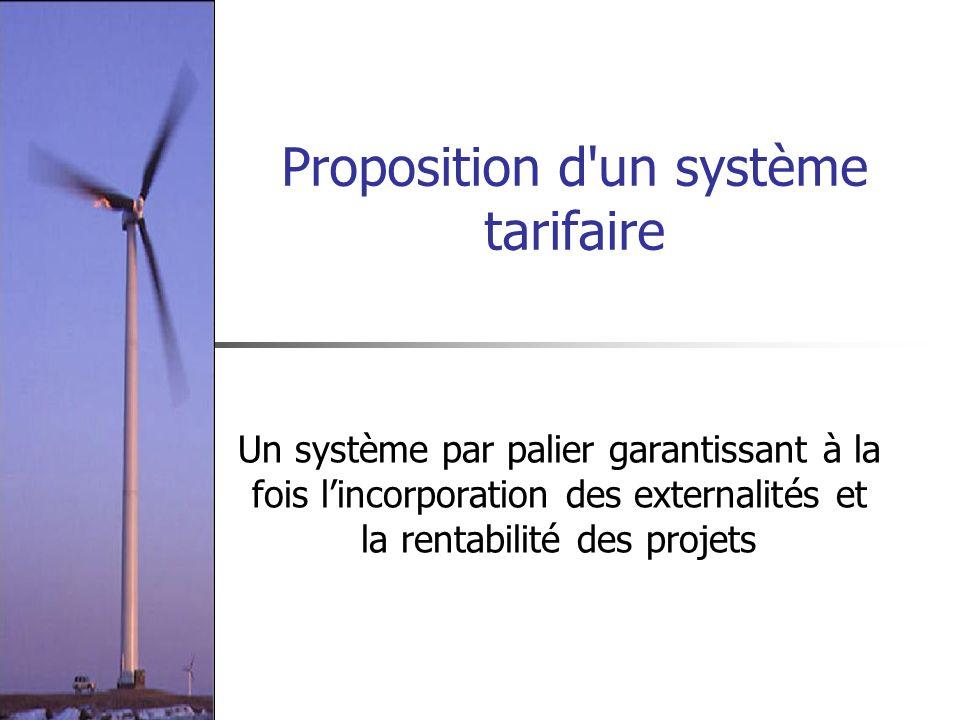 Proposition d'un système tarifaire Un système par palier garantissant à la fois lincorporation des externalités et la rentabilité des projets