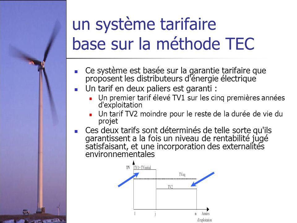 un système tarifaire base sur la méthode TEC Ce système est basée sur la garantie tarifaire que proposent les distributeurs d'énergie électrique Un ta