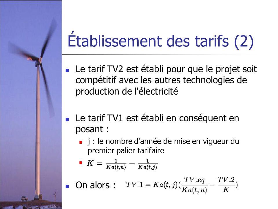 Établissement des tarifs (2) Le tarif TV2 est établi pour que le projet soit compétitif avec les autres technologies de production de l'électricité Le