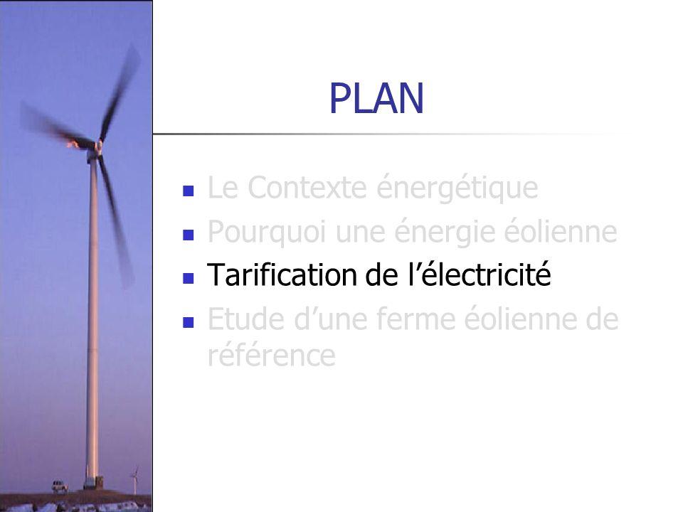 Les paramètres de l analyse Analyse économique La durée de vie du projet : 15 ans Le taux d actualisation : 12% Le taux d indexation de l énergie reflète lévolution des prix de lénergie : 3%