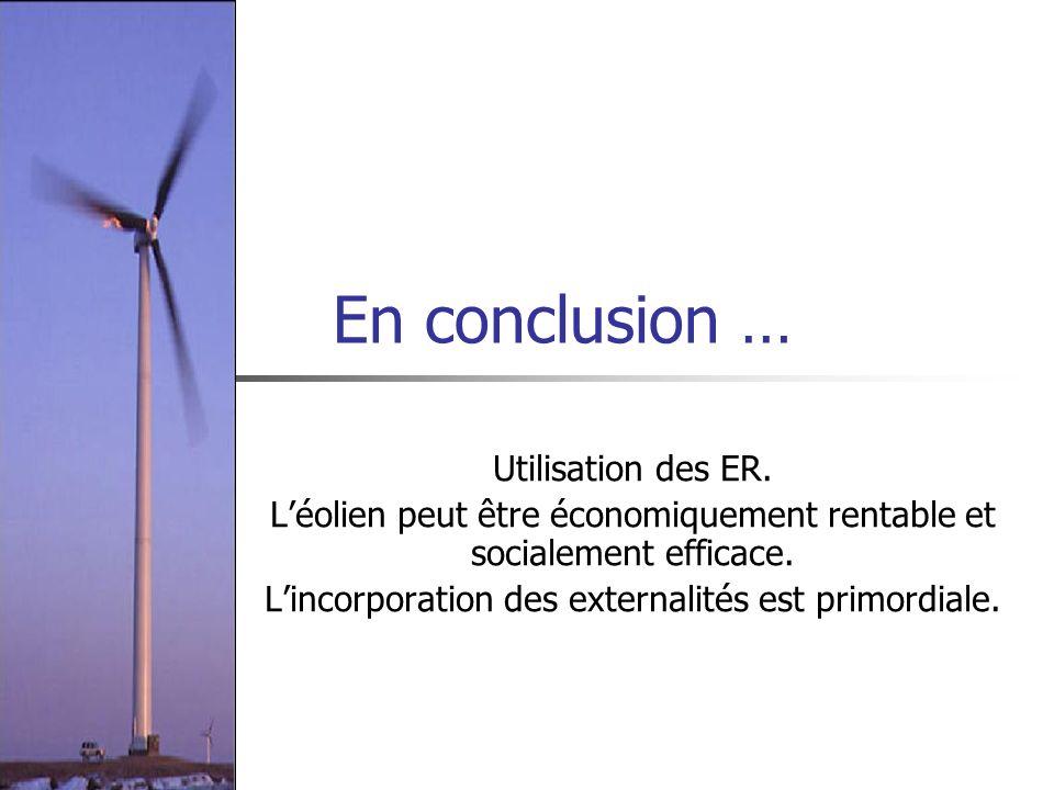 En conclusion … Utilisation des ER. Léolien peut être économiquement rentable et socialement efficace. Lincorporation des externalités est primordiale