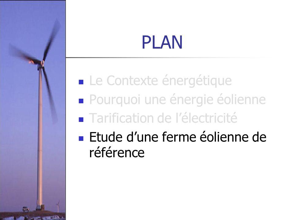 Le contexte énergétique Besoins croissants et développement durable