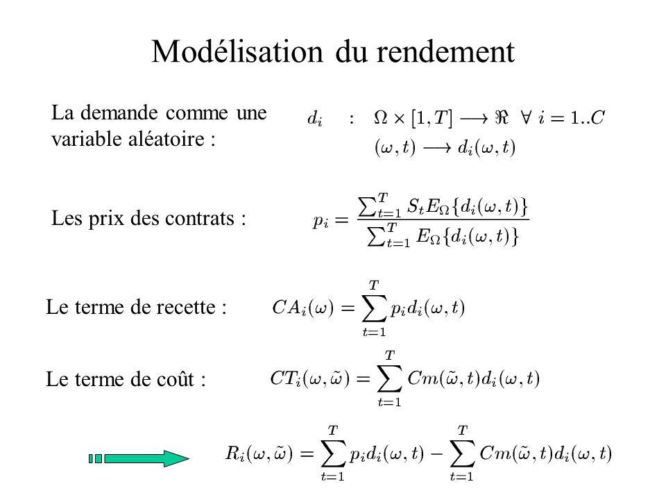 11 Modélisation du rendement La demande comme une variable aléatoire : Les prix des contrats : Le terme de recette : Le terme de coût :